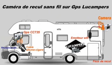camera de recul blanc ou noirpour gps lucampers lucampers gps special camping car. Black Bedroom Furniture Sets. Home Design Ideas